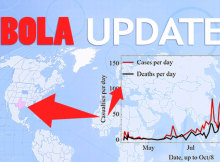 The Ebola Update - the virus is spreading, the US has confirmed cases - should you be concerned?