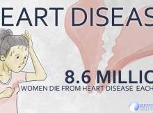 Heart Disease kills 8.6 Million women every year. Check out our infographic on glutathionepathway.com