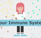 Do you understand your imimune system?